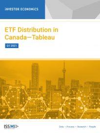 ETF Distribution in Canada—Tableau Q1 2021