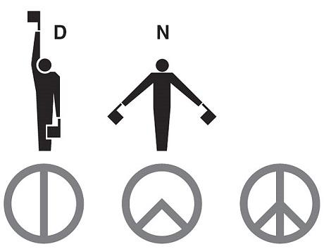 origin of the peace symbol